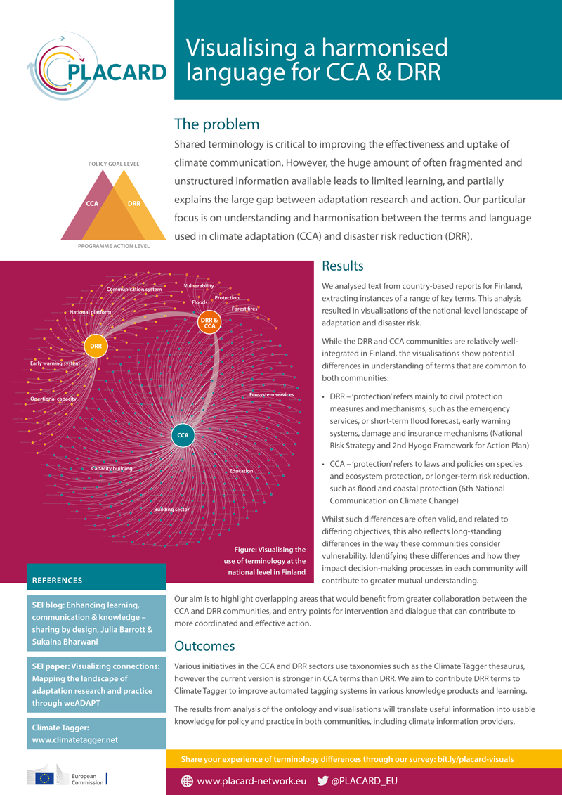 PLACARD poster ECCA 207 – Visualising a harmonised language for CCA & DRR